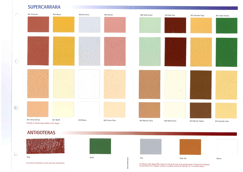 Decoraciones isle as tkrom carta for Pintura color albero